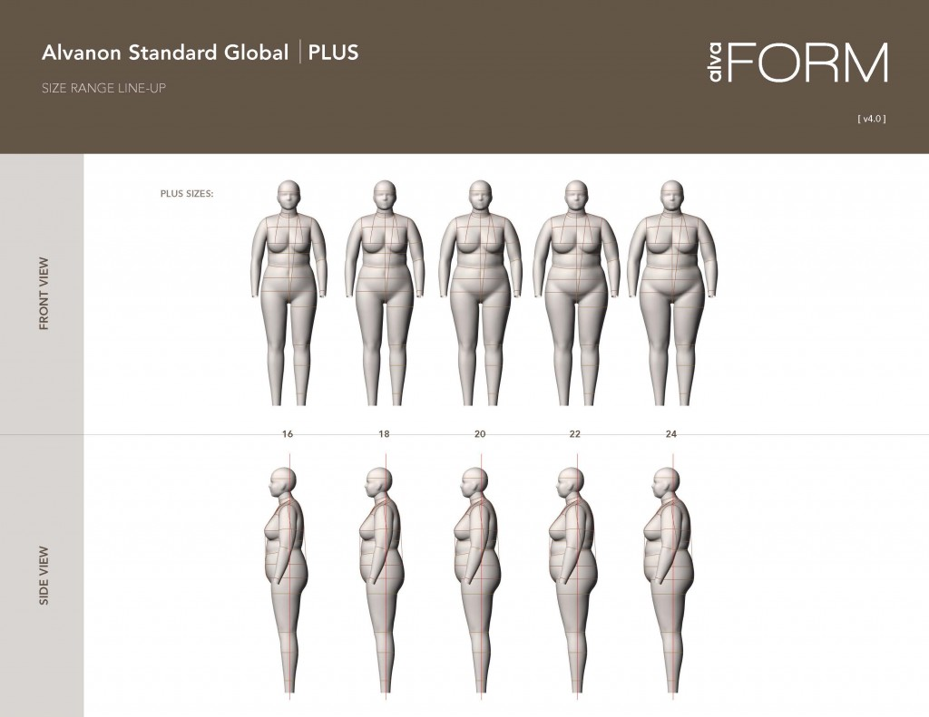 Guide to Plus Size Sewing Dress Forms
