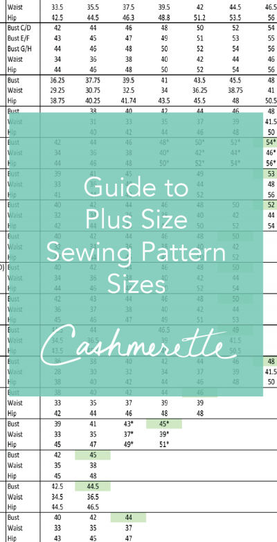 Guide to Sewing Pattern Sizes-01